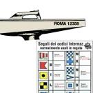 Adesivi sicurezza e regata