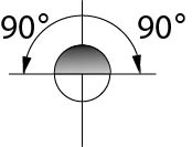 Apert.90°90°