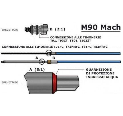 Ultraflex-PCG_31805-Cavo M90 Mach-20